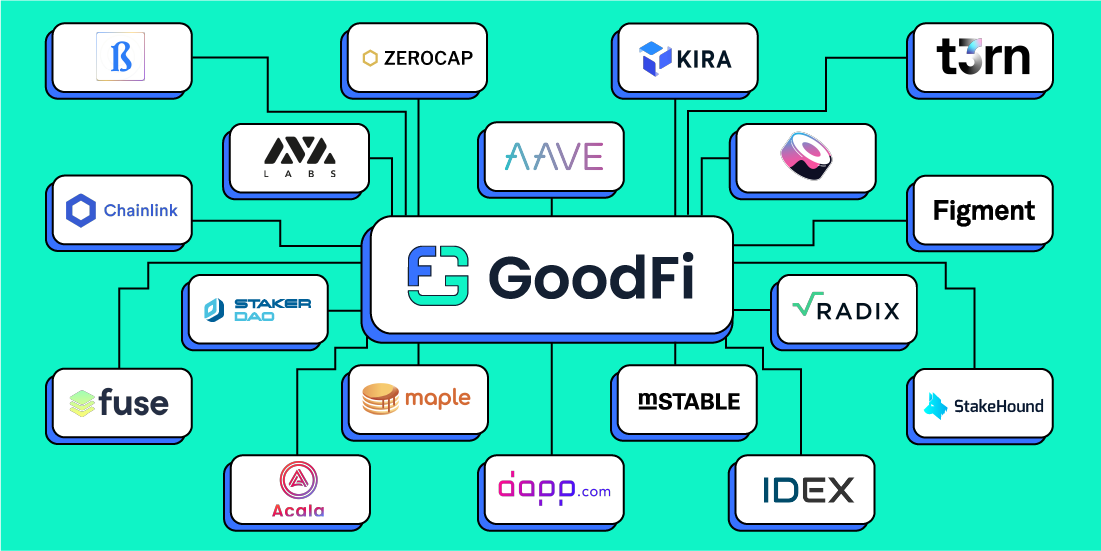 GoodFi Releases New Website and Advisory Board With Executives from Chainlink, Radix, Aave, Sushiswap, and More